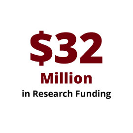 Infographic: $32 Million in Research Funding