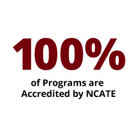Infographic: 100% of programs accredited by NCATE
