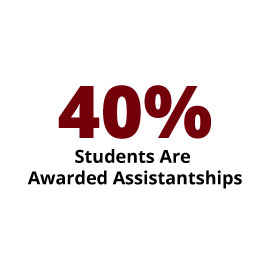 Infographic: 40% Students are Awarded Assistantships