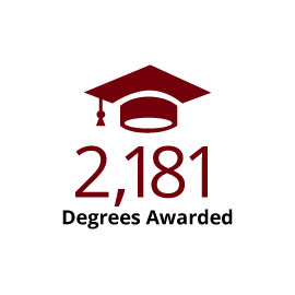 Infographic: 2,181 Degrees Awarded