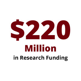 Infographic: $220 Million in Research Funding