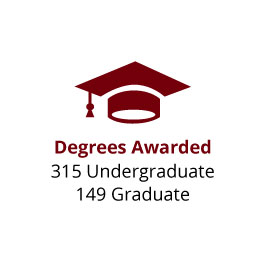Infographic: Degrees Awarded: 315 Undergraduate, 149 Graduate
