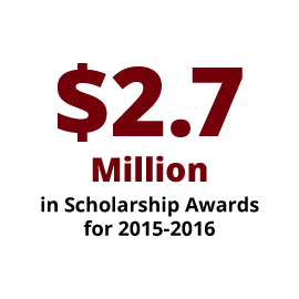 Infographic: $2.7 million in Scholarship Awards for 2015-2016