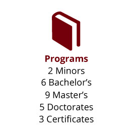Infographic: Programs: 2 Minors, 6 Bachelor's, 9 Master's, 5 Doctorates, 3 Certificates