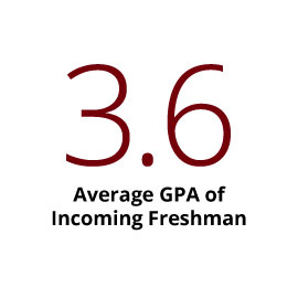 Infographic: 3.6 Average GPA of Incoming Freshman