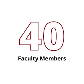 Infographic:  40 Faculty Members