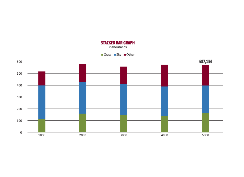 Create a vibrant stacked bar graph by using multiple brand colors together.