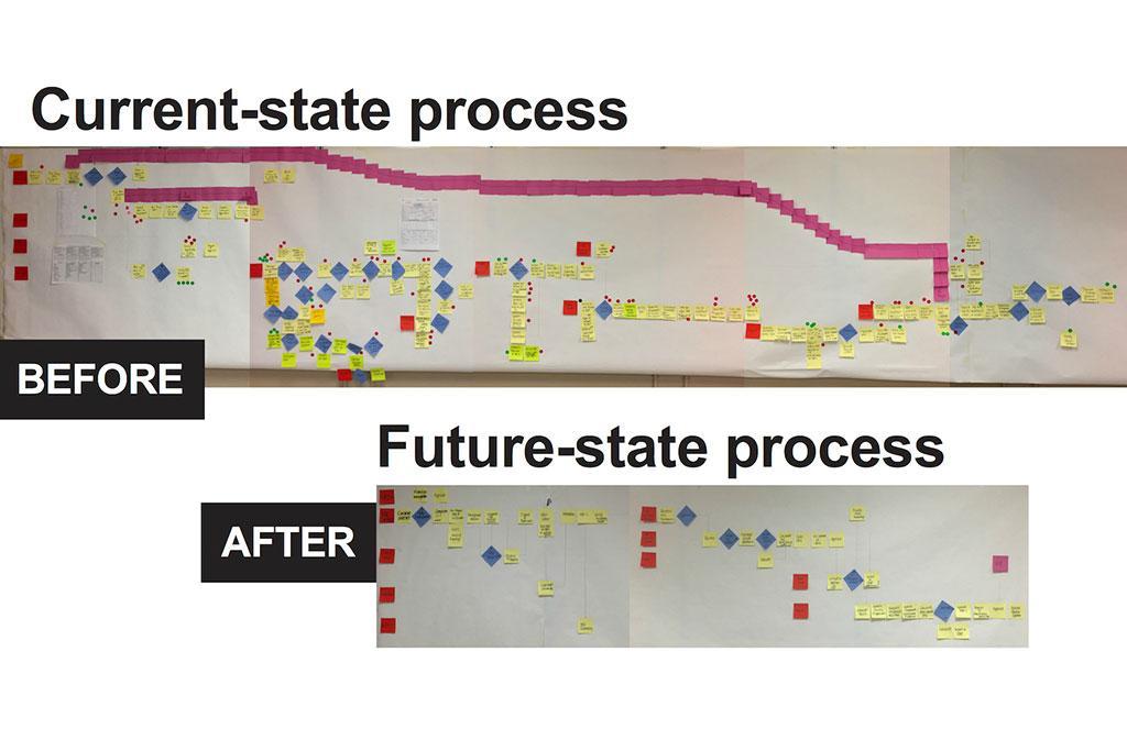 office assistant diagram process improvement  lean  human resources university  process improvement  lean  human resources university