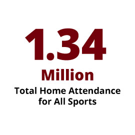 1.34 total attendance.  All programs with attendance counts rank in the Top 30 nationally.