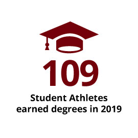 109 student-athletes earned degrees in 2019