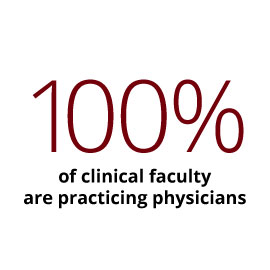 Infographic: 100% of clinical faculty are practicing physicians