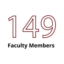 Infographic: 146 Faculty Members