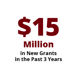 Infographic: $15 Million in new grants in the past 3 years