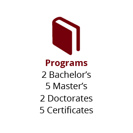 Infographic: Programs: 2 Bachelor's, 5 Master's, 2 Doctorates, 5 Certificates