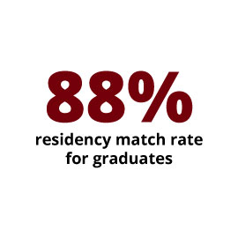 Infographic: 88% residency match rate for graduates