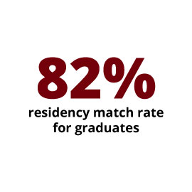 Infographic: 82% residency match rate for graduates