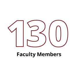 Infographic: 130 Faculty Members