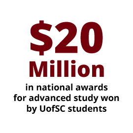 $20 million in national awards for advanced study won by USC students
