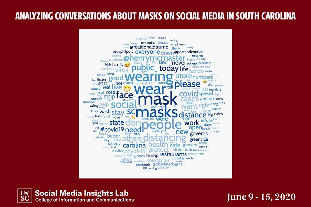 With words like health, protect and please, this word cloud captures the range of opinions about wearing masks.