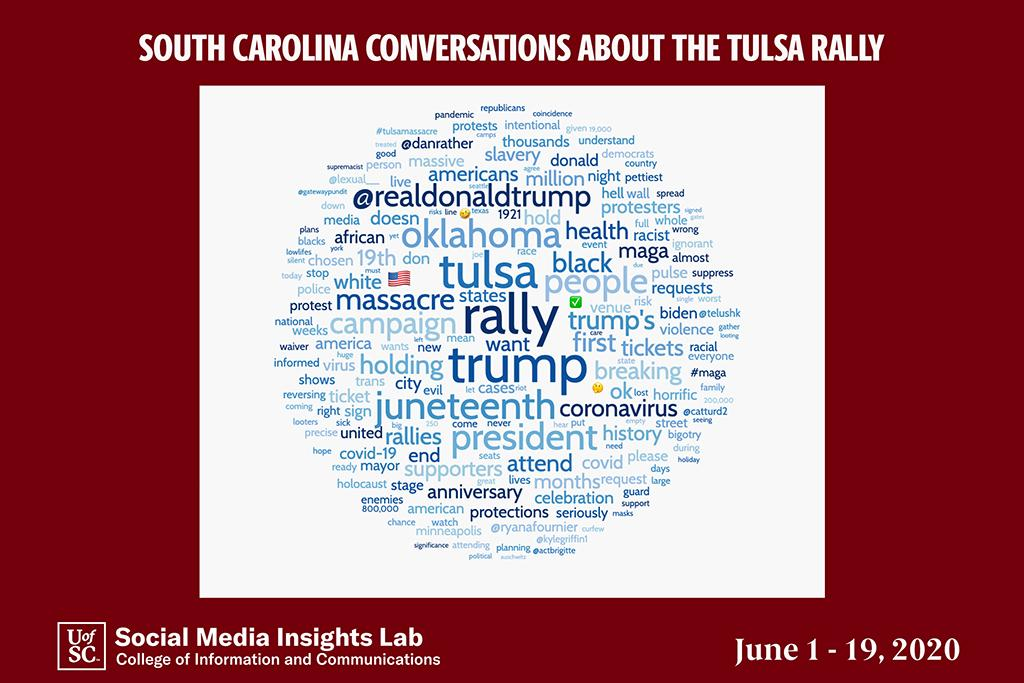 This word cloud captures the range of opinion about the rally.