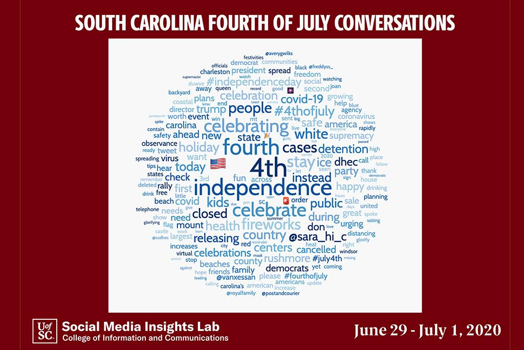 This word cloud shows the words mentioned most frequently, including independence, celebrate and 4th.