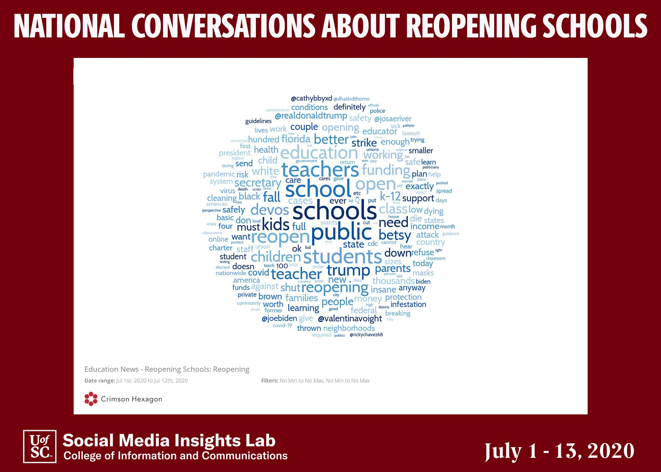 This word cloud captures the terms used most frequently in more than 777,000 social media posts about school reopening.