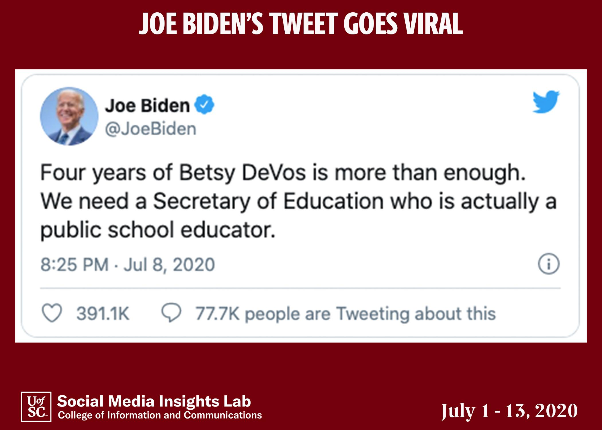 The top influencer in these conversations, both in South Carolina and nationally, is Democratic presidential candidate Joe Biden, who used Twitter to attack Education Secretary Betsy DeVos.