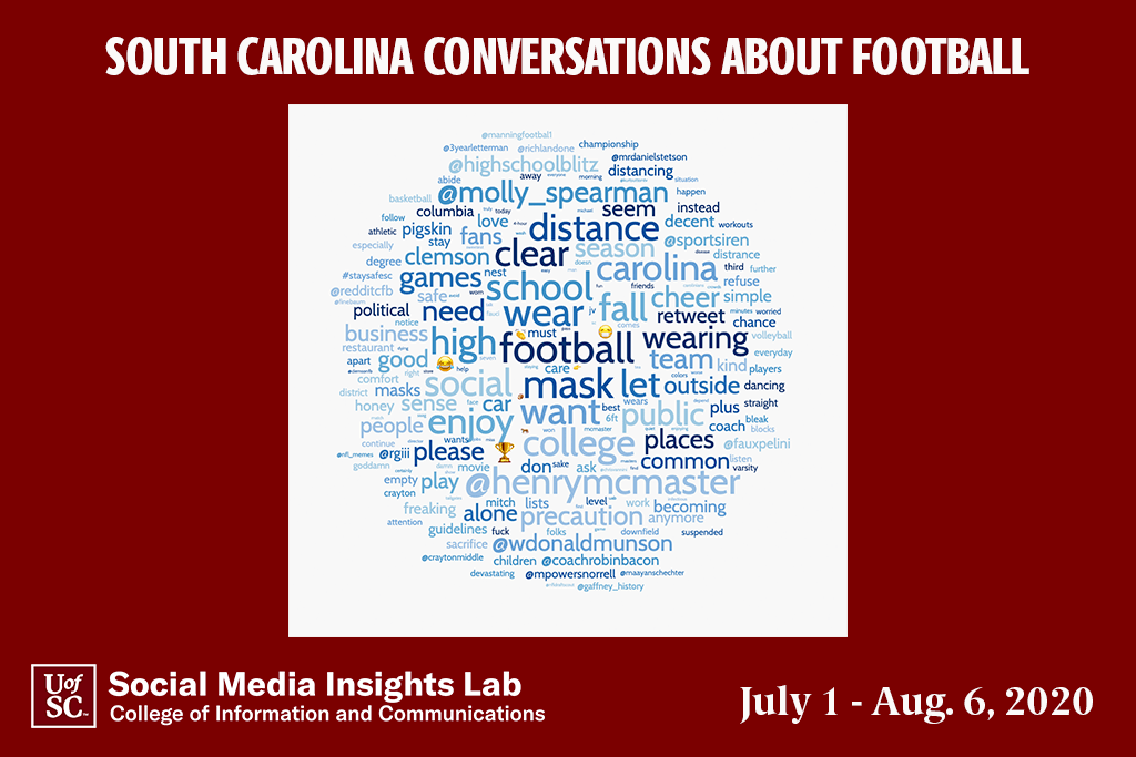 "This word cloud shows the impact of the coronavirus in more than 68,000 South Carolina social media conversations about football, with words like ""mask"" and ""distance"" frequently mentioned."