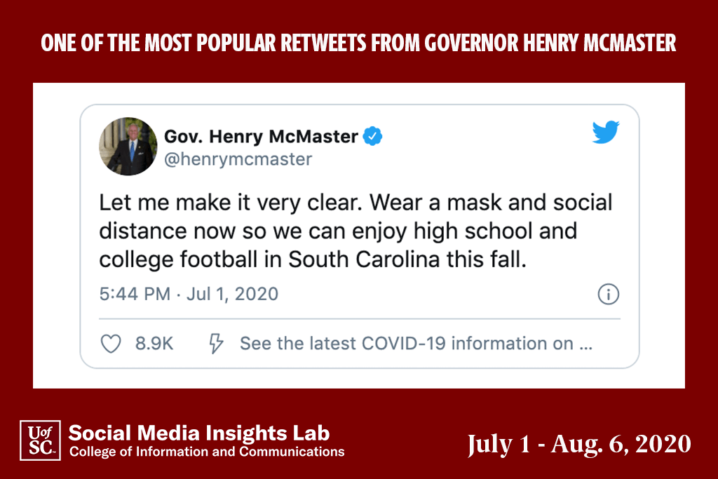 Gov. Henry McMaster's request that South Carolinians be cautious to limit the spread of the coronavirus had a big influence on social media conversations about football.