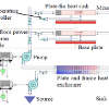 Fig2: Ship System-Level Thermal Models and Simulations