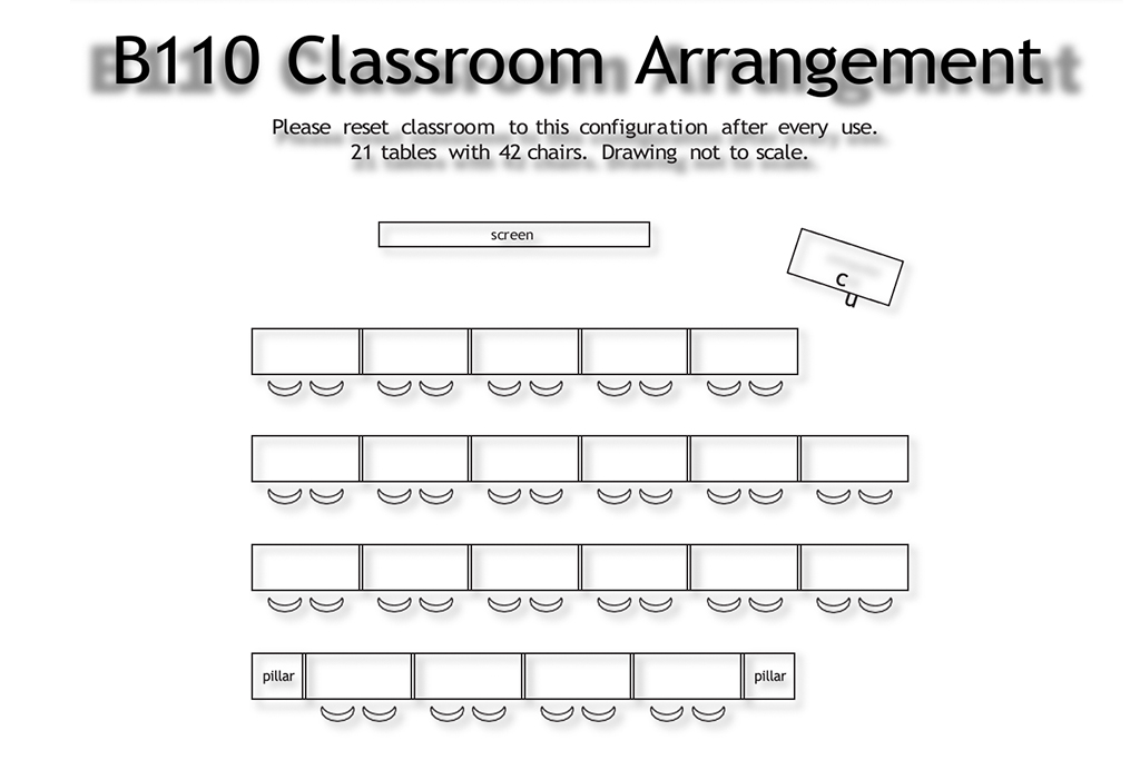 Please reset the classroom to this configuration after every use. 21 tables with 42 chairs. Drawing not to scale.