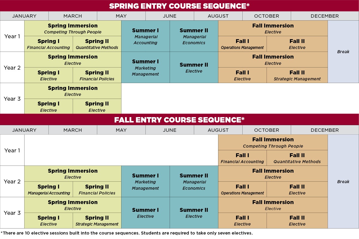 academic calendar - darla moore school of business | university of