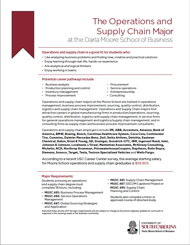 Operations and Supply Chain sheet