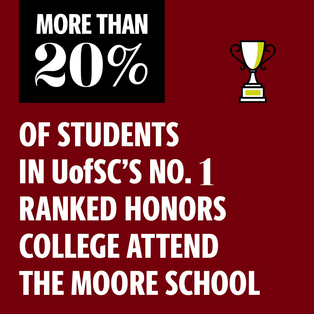 More than 20 percent of students in UofSC's No. 1 ranked Honors College attend the Moore School